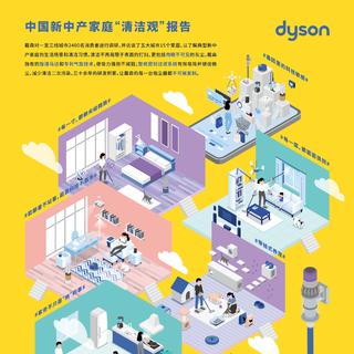 """戴森发布《中国都市家庭""""清洁观""""报告》"""